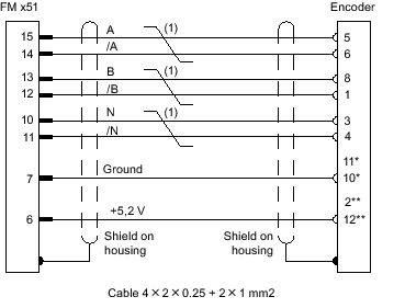 Rs 422 Wiring Diagram from support.industry.siemens.com